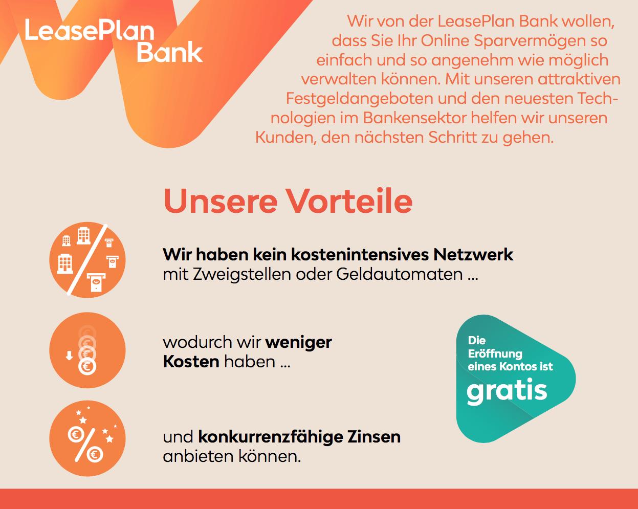 Anzeige der LeasePlan Bank. Thema: Geldanlage bei der Bank